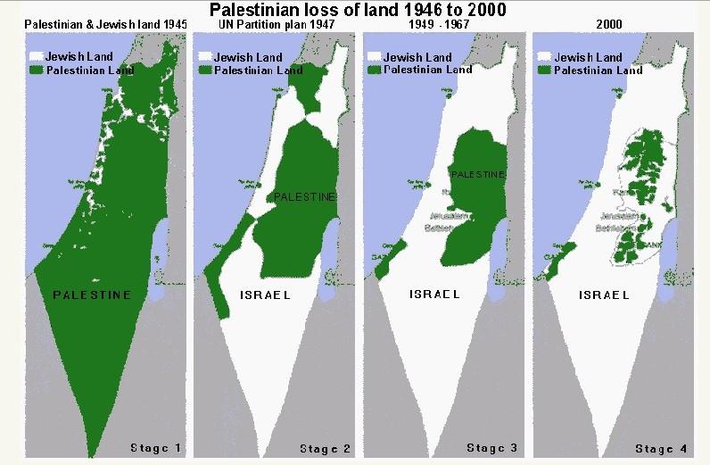 La Palestina dal 1945 al 2000