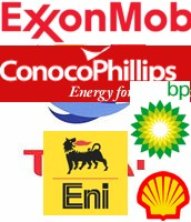 Petrol Companies